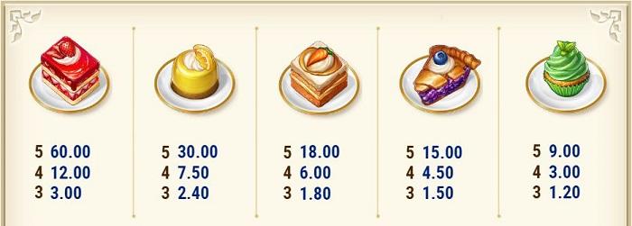 Baker's Treat symbolit