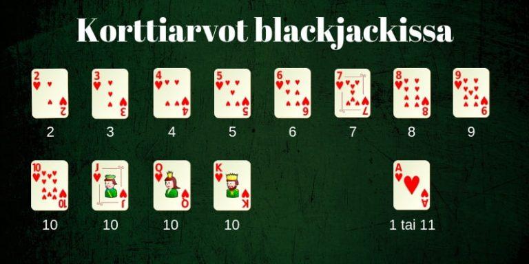 Korttiarvot blackjackissa