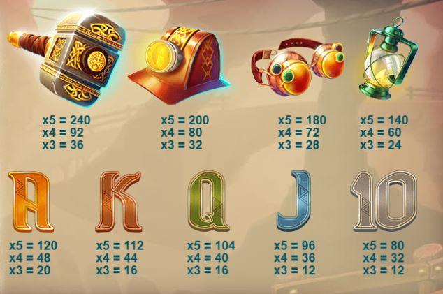 Treasure Mine -slotin symbolit