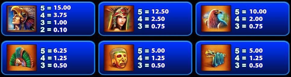 Montezuma symbolit