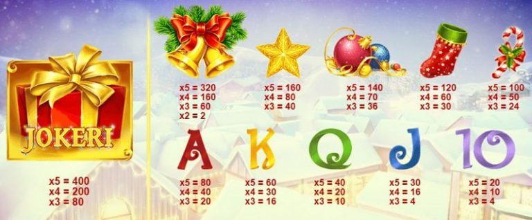 Jingle Bells symbolit