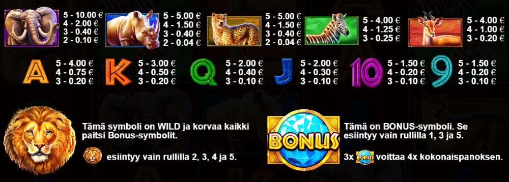 safari king kolikkopeli pelisymbolit