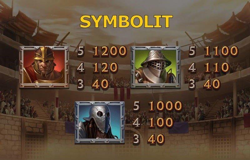Champions of Rome symbolit