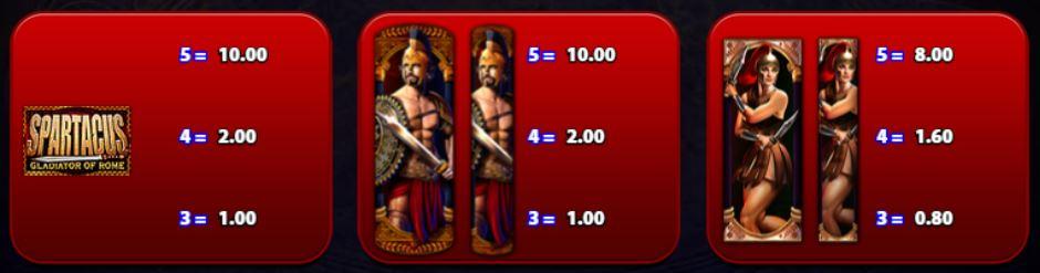Spartacus symbolit1