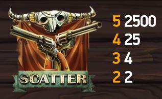 Dead or Alive 2 scatter-symboli