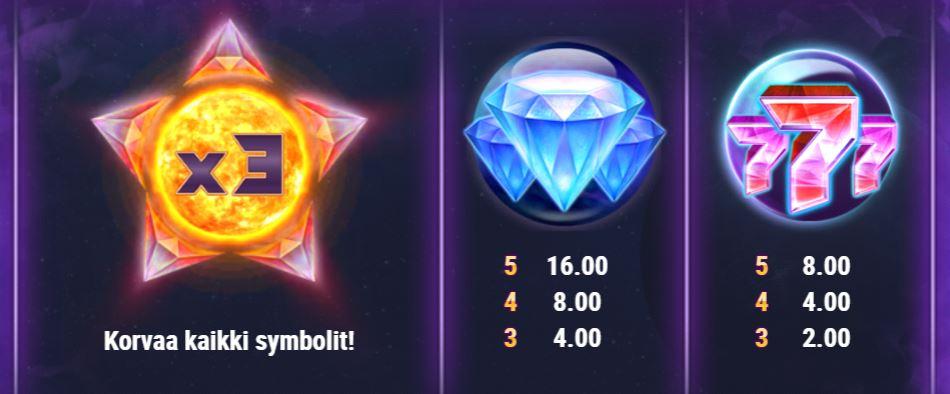 Crystal Sun arvokkaimmat symbolit