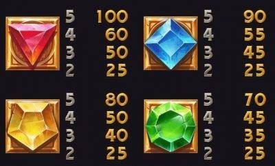 Dwarf Mine keräilyilmaiskierrosten symbolit