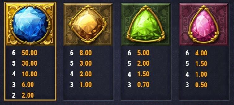 Perfect Gems korkean maksun symbolit