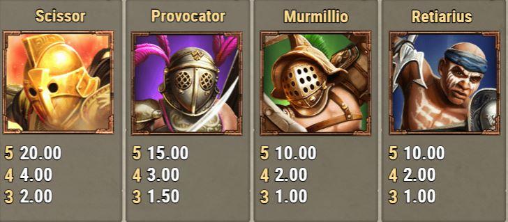 Game of Gladiators korkean maksun symbolit