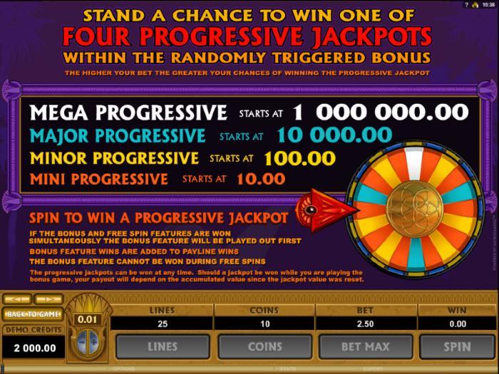 mega moolah isis bonustoiminnot jackpotit