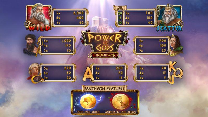 power of the gods the pantheon symbolit