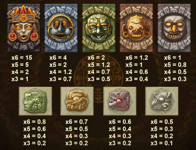 gonzo's quest megaways symbolit