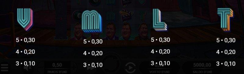 pimpelipom peli matalan arvon symbolit