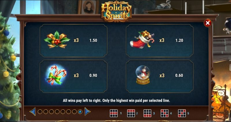 holiday spirits matalan arvon symbolit